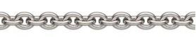 chain-anker